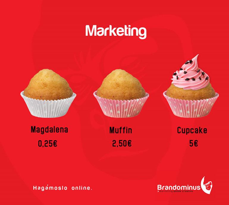 marketing online crativo