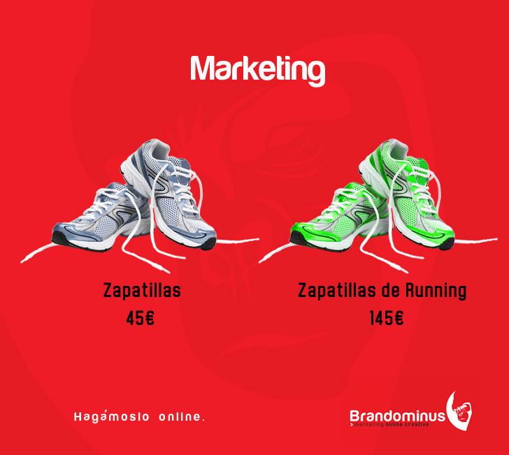 Cuestión de marketing