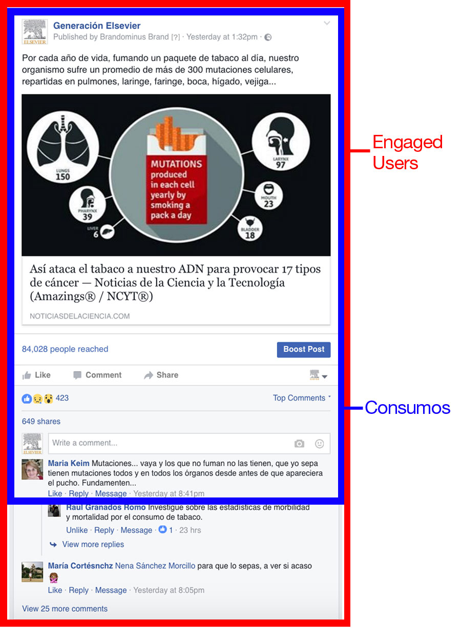 diferencia entre Engaged Users y Consumers