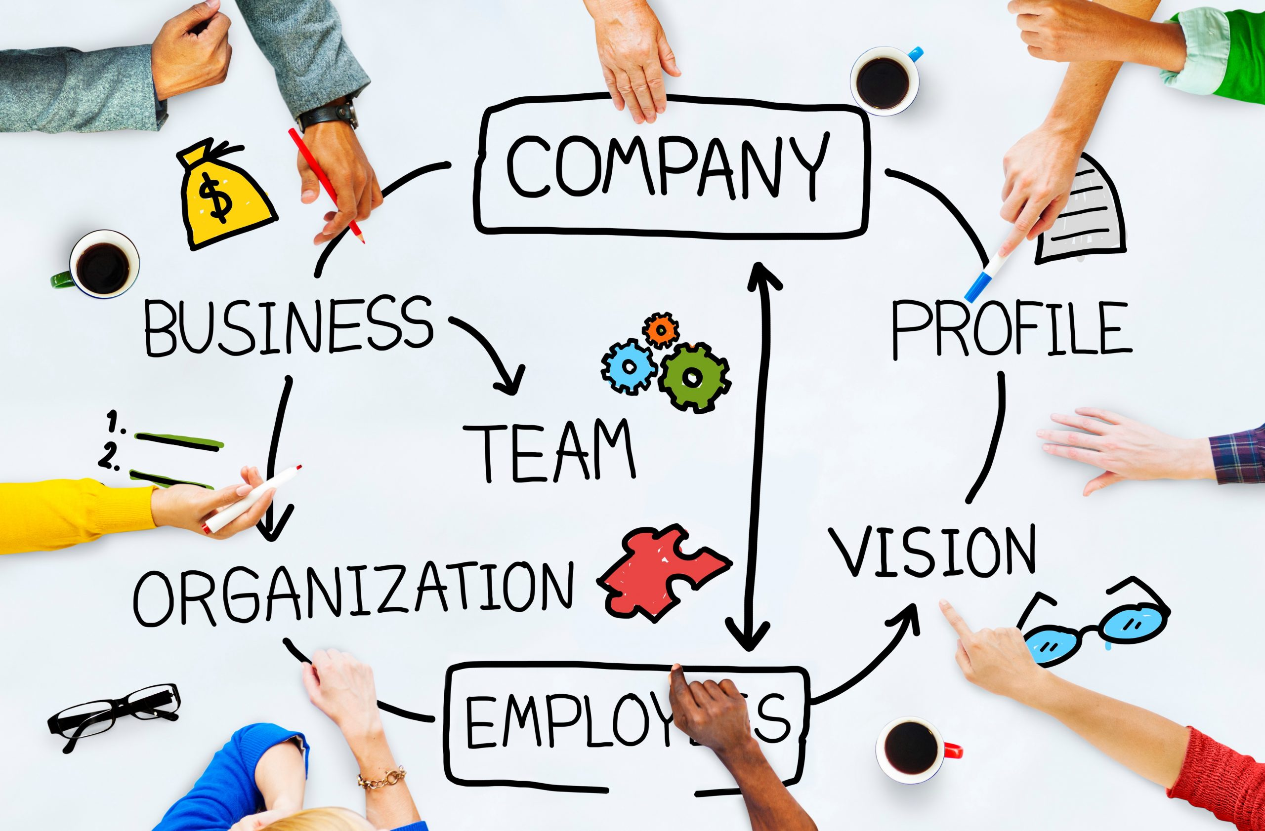 Comunicación interna: aumenta el 'engagement' de tu empleado. Multiplica tus posibilidades de éxito